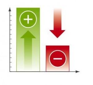 Прогноз форекс по золоту на 1.06.2015 прогнозы форекс 24.02.2012