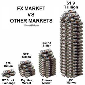 Рынок форекс forex